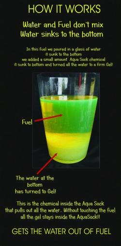 Water In Gas Tank >> Aquasocks Fuel Saver